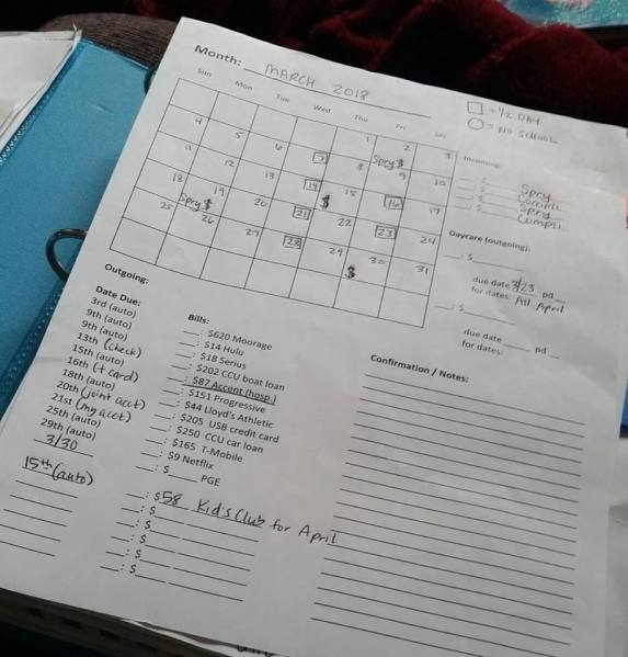 budget planning for a family to go cruising on a sailboat